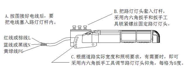 二.主要功能及特性: 1、产品的设计特色: 、此款LED路灯采用拉伸铝散热鳍片结构加阳极氧化处理,外壳采用铝合金、不锈钢板加抗氧化喷塑处理,坚固耐用、耐腐蚀,并模组之间留有一定间隔距离,以便空气从左右、上下、前后对流,LED模组产生的热量及时通过空气散发出去,保障LED路灯表面温度在35环境下不超过50; 、LED焊在低热阻的铝基板上,充分保障了LED光源散发的热量能够及时地通过铝基板散出去; 、铝基板下面用高导热率散热硅脂,保证铝基板与散热铝合金之间充分接触,他们之间没有空隙,铝基板的热量及时通
