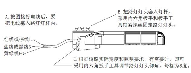 火线 红/棕 l 零线 黑/蓝 n 地线 黄绿 fg②灯具安装,接线必须在断电