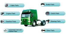 SINO truck spare parts