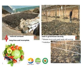 Animal Manure微生物Compost對Bio Fertilizer