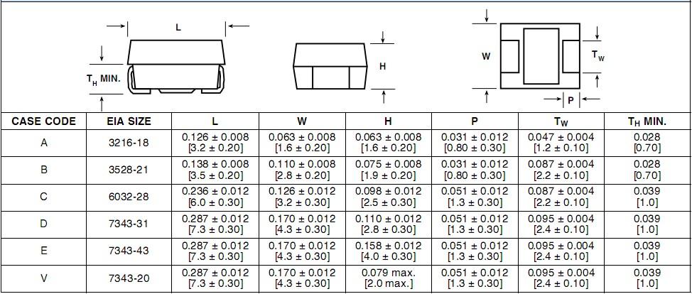 钽电容解剖图6(8)