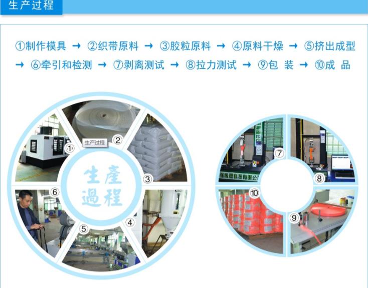百强-织带厂家, 塑胶织带, 过胶织带-生产流程