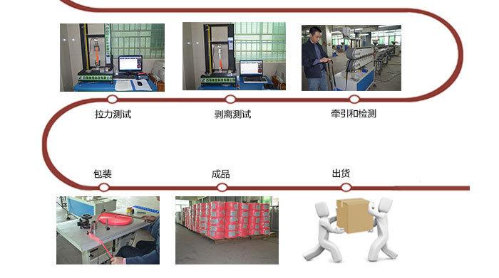 包胶织带批发,包胶织带生产厂家,TPU包胶织带-百强·13年专注包胶生产定制与研发!