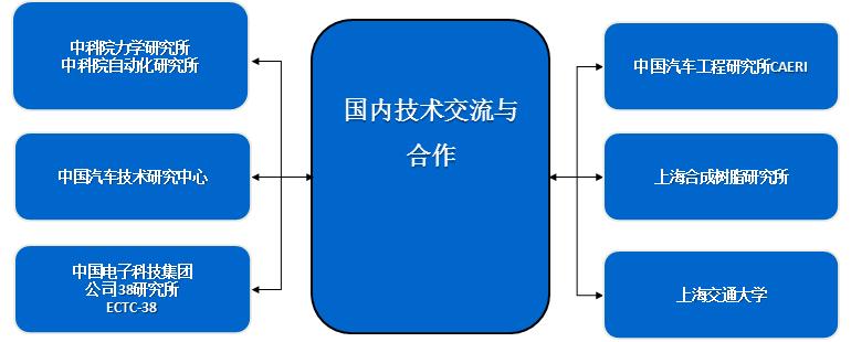 QQ truncation chart 20161013123728