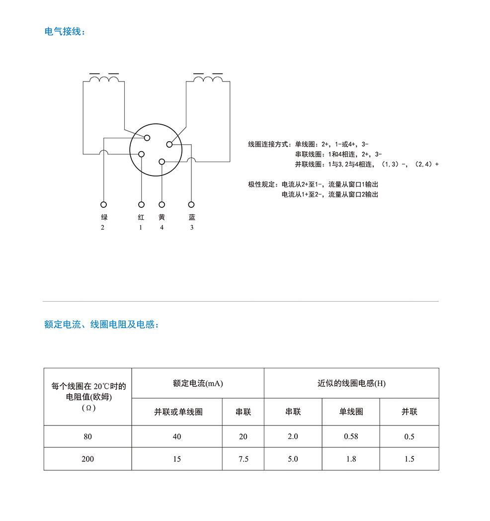 FF-106A 中文样本-01